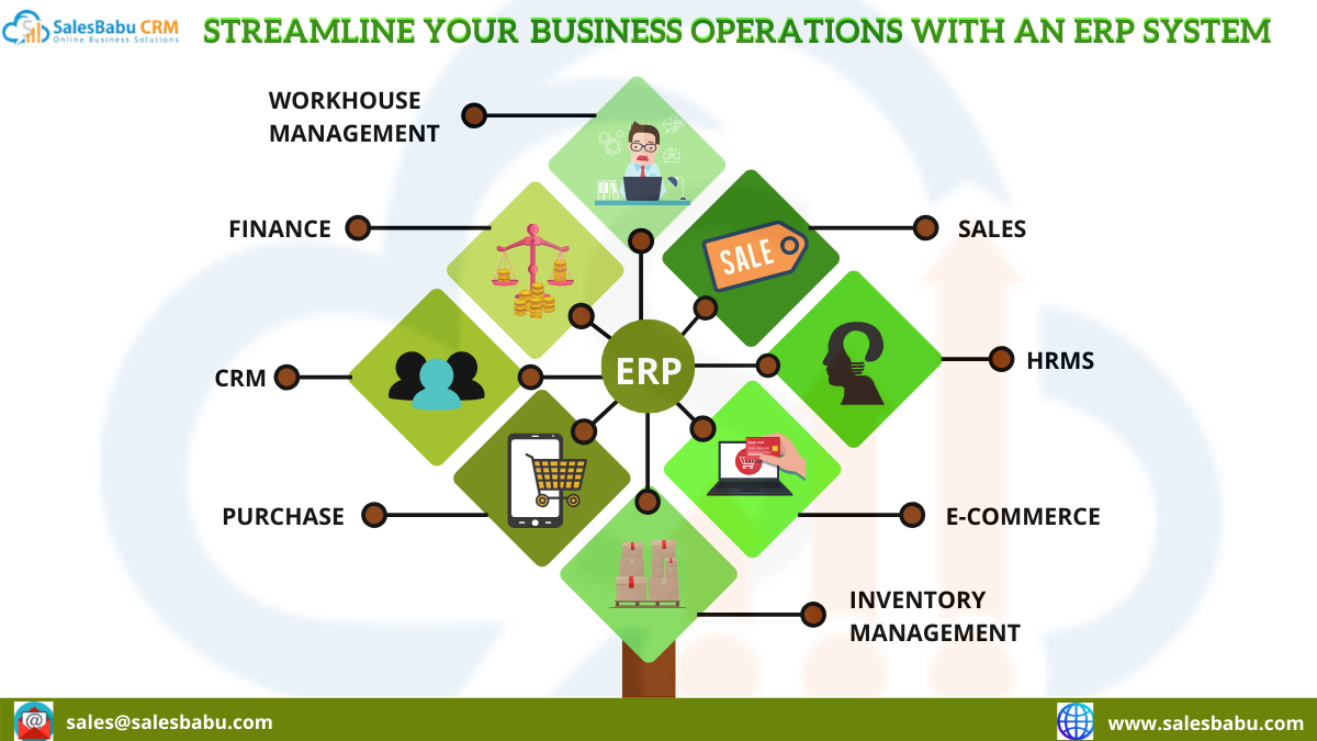 Online Enterprise Resource Planning System