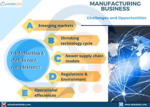 Manufacturing Business - Challenges and Opportunities