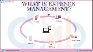 What is Expense Management_