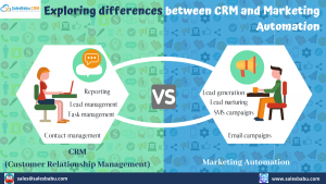 What is the difference between CRM and Marketing Automation