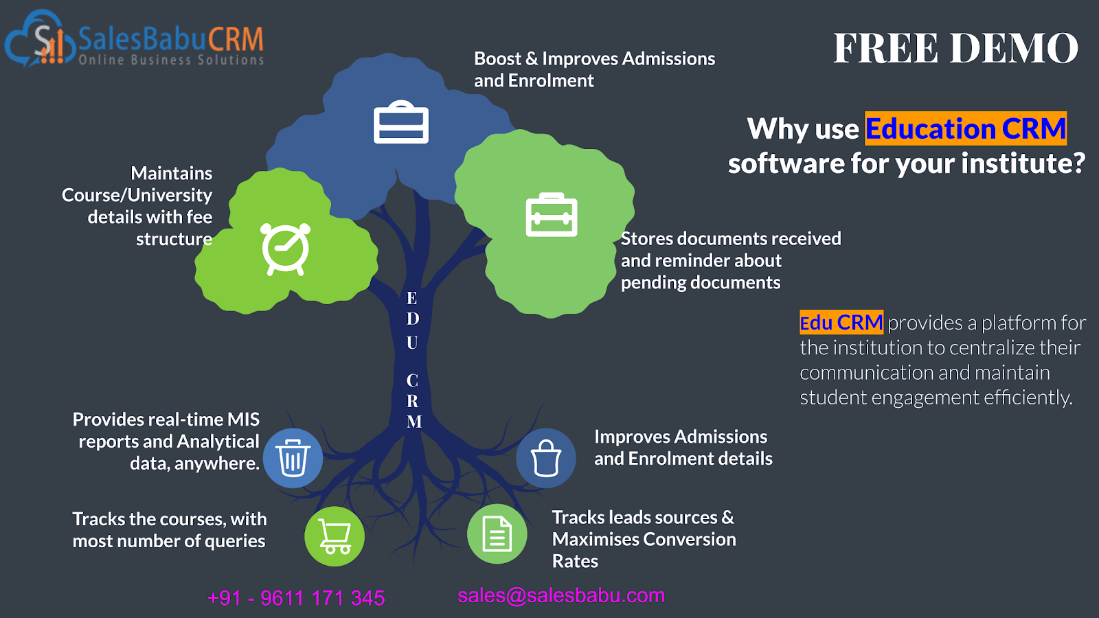 Why Use Education Crm