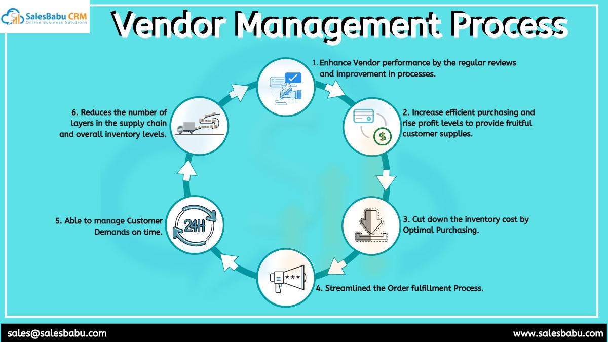 vendor management process