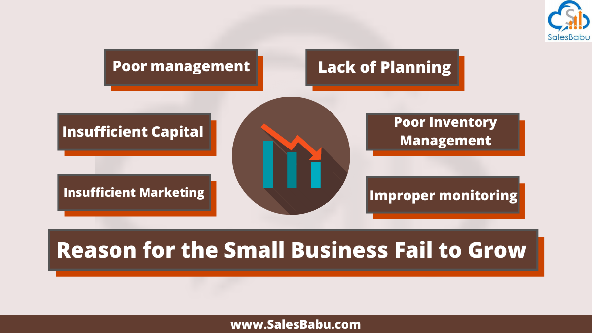 Reason for the small business fail to grow