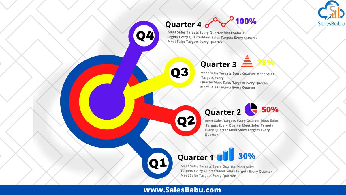 sales target